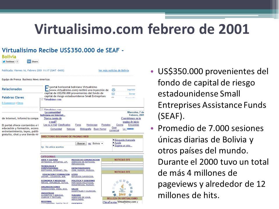 Virtualisimo.com febrero de 2001 US$350.000 provenientes del fondo de capital de riesgo estadounidense Small Entreprises Assistance Funds (SEAF). Prom