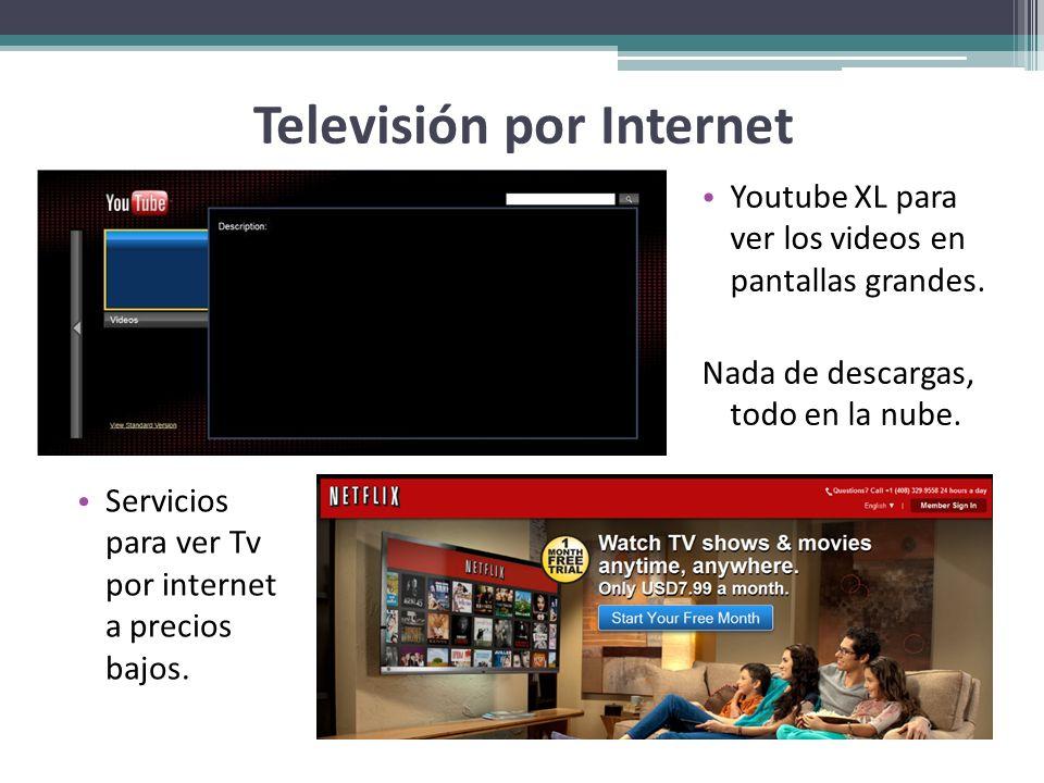 Televisión por Internet Youtube XL para ver los videos en pantallas grandes. Nada de descargas, todo en la nube. Servicios para ver Tv por internet a