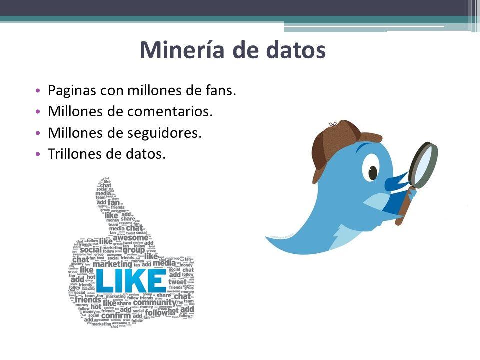 Minería de datos Paginas con millones de fans. Millones de comentarios. Millones de seguidores. Trillones de datos.
