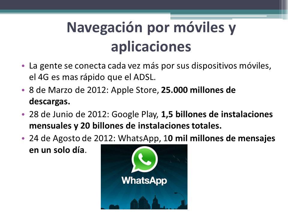 Navegación por móviles y aplicaciones La gente se conecta cada vez más por sus dispositivos móviles, el 4G es mas rápido que el ADSL. 8 de Marzo de 20