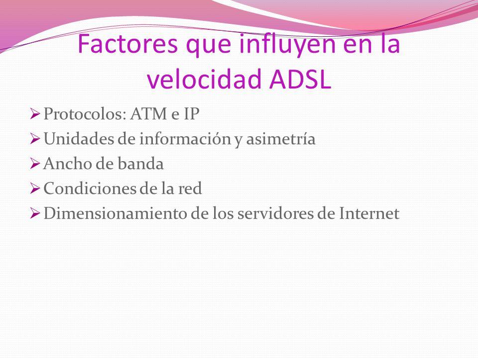 Protocolos: ATM e IP: El servicio ADSL se conoce generalmente por la velocidad máxima (o pico) especificada en el protocolo de transporte utilizado, que según los estándares vigentes, es siempre ATM.