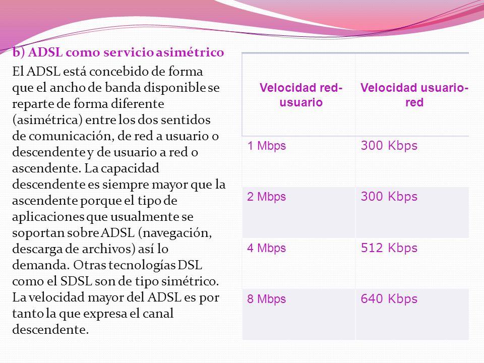 Ancho de banda a) Ancho de banda en IP reservado para los usuarios El proveedor de acceso a Internet reserva un determinado ancho de banda en sus conexiones a las redes troncales (backbones) de Internet.
