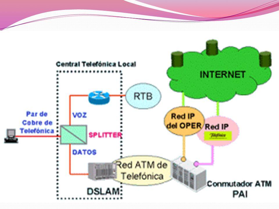 Condiciones de la red La comunidad internauta suele decir que Internet tiene un clima .