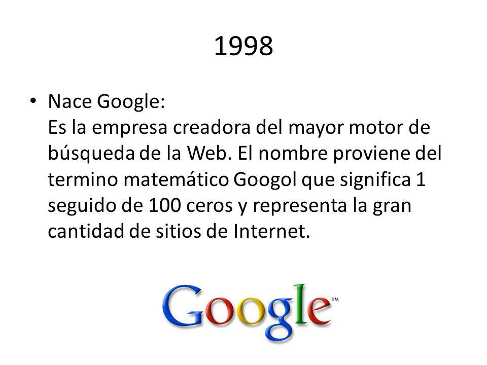 1998 Nace Google: Es la empresa creadora del mayor motor de búsqueda de la Web. El nombre proviene del termino matemático Googol que significa 1 segui