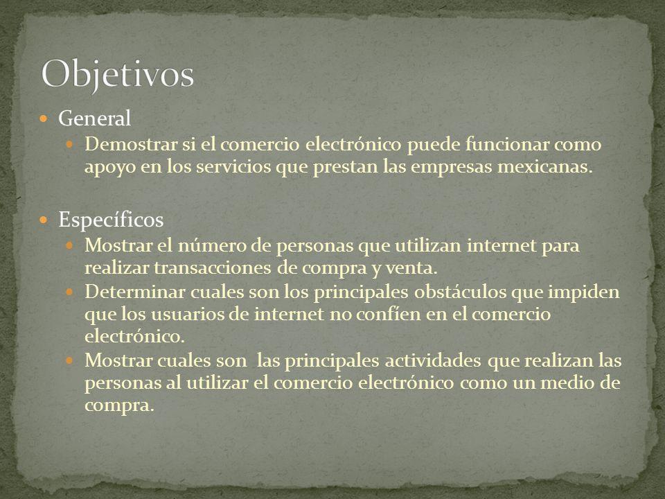 General Demostrar si el comercio electrónico puede funcionar como apoyo en los servicios que prestan las empresas mexicanas.