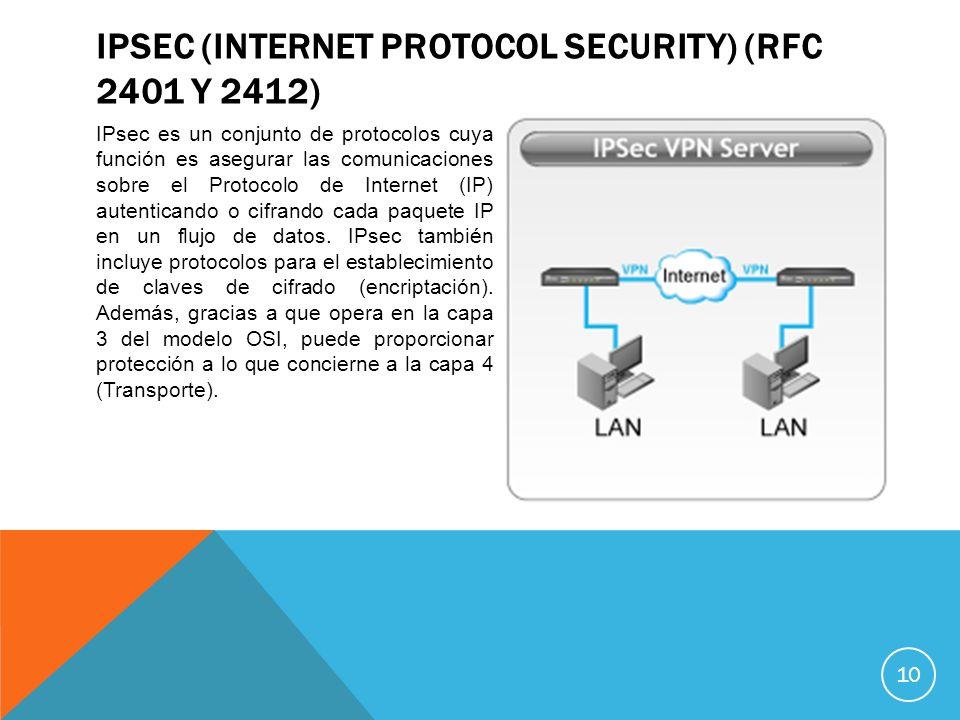 IPSEC (INTERNET PROTOCOL SECURITY) (RFC 2401 Y 2412) IPsec es un conjunto de protocolos cuya función es asegurar las comunicaciones sobre el Protocolo