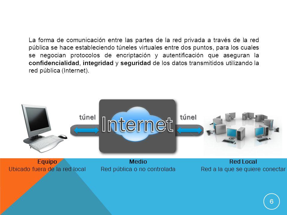 La forma de comunicación entre las partes de la red privada a través de la red pública se hace estableciendo túneles virtuales entre dos puntos, para