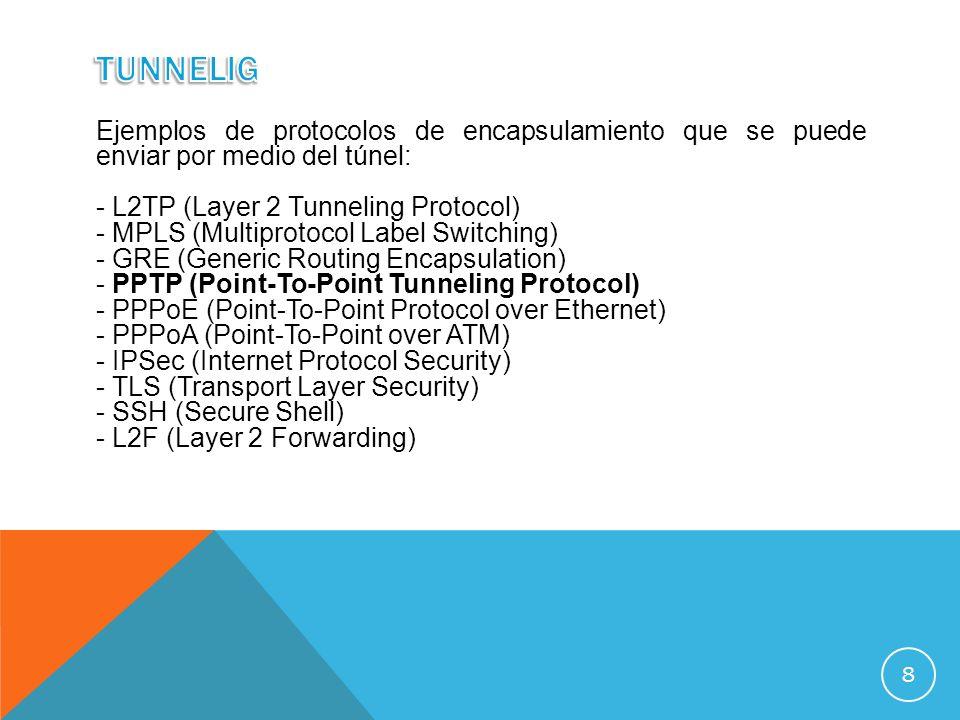 Ejemplos de protocolos de encapsulamiento que se puede enviar por medio del túnel: - L2TP (Layer 2 Tunneling Protocol) - MPLS (Multiprotocol Label Swi