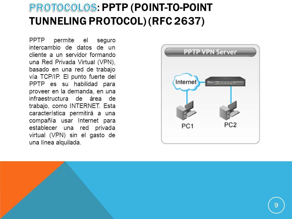PPTP permite el seguro intercambio de datos de un cliente a un servidor formando una Red Privada Virtual (VPN), basado en una red de trabajo vía TCP/I