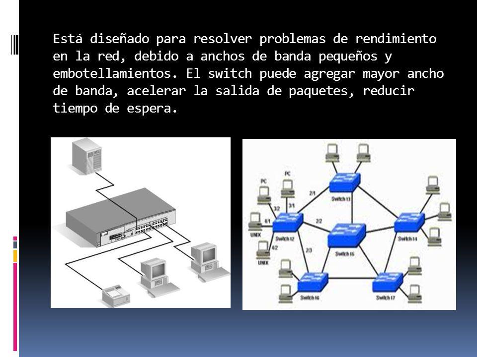 Está diseñado para resolver problemas de rendimiento en la red, debido a anchos de banda pequeños y embotellamientos. El switch puede agregar mayor an