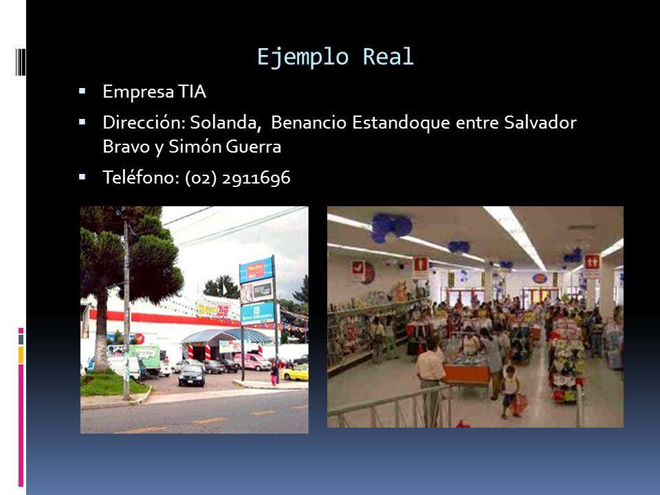 Ejemplo Real Empresa TIA Dirección: Solanda, Benancio Estandoque entre Salvador Bravo y Simón Guerra Teléfono: (02) 2911696