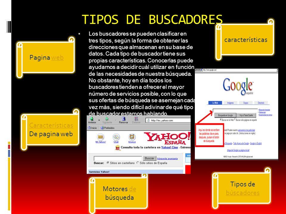 TIPOS DE BUSCADORES Los buscadores se pueden clasificar en tres tipos, según la forma de obtener las direcciones que almacenan en su base de datos. Ca