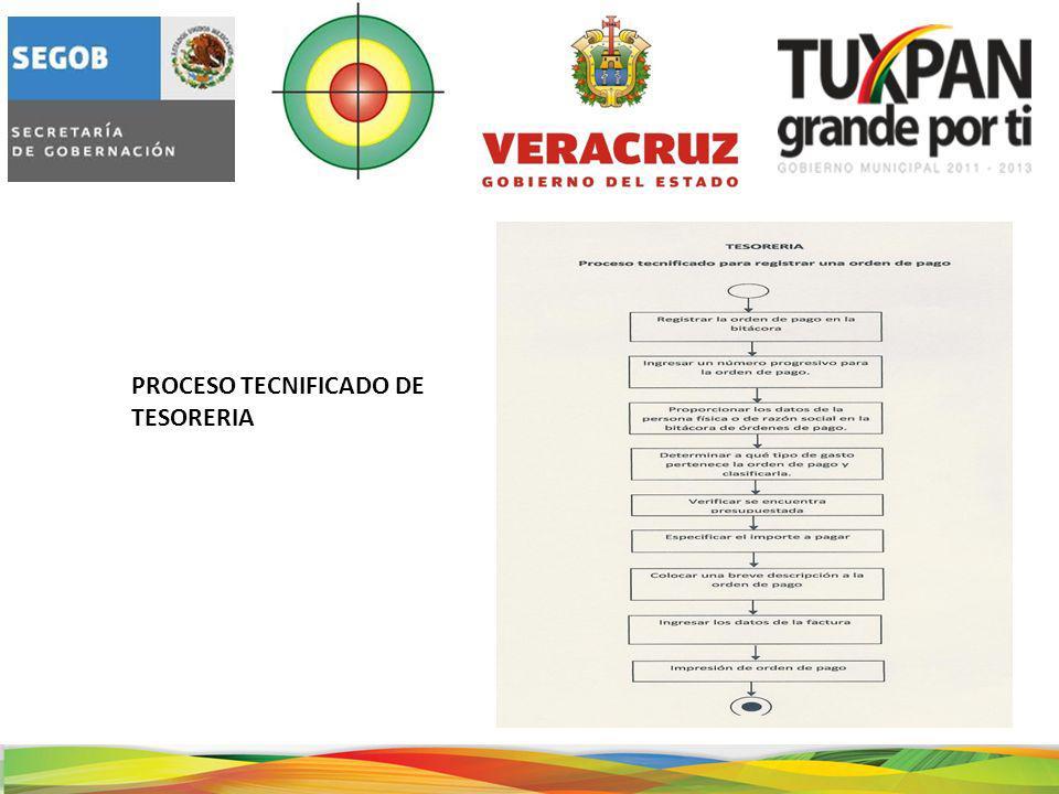 PROCESO TECNIFICADO DE TESORERIA