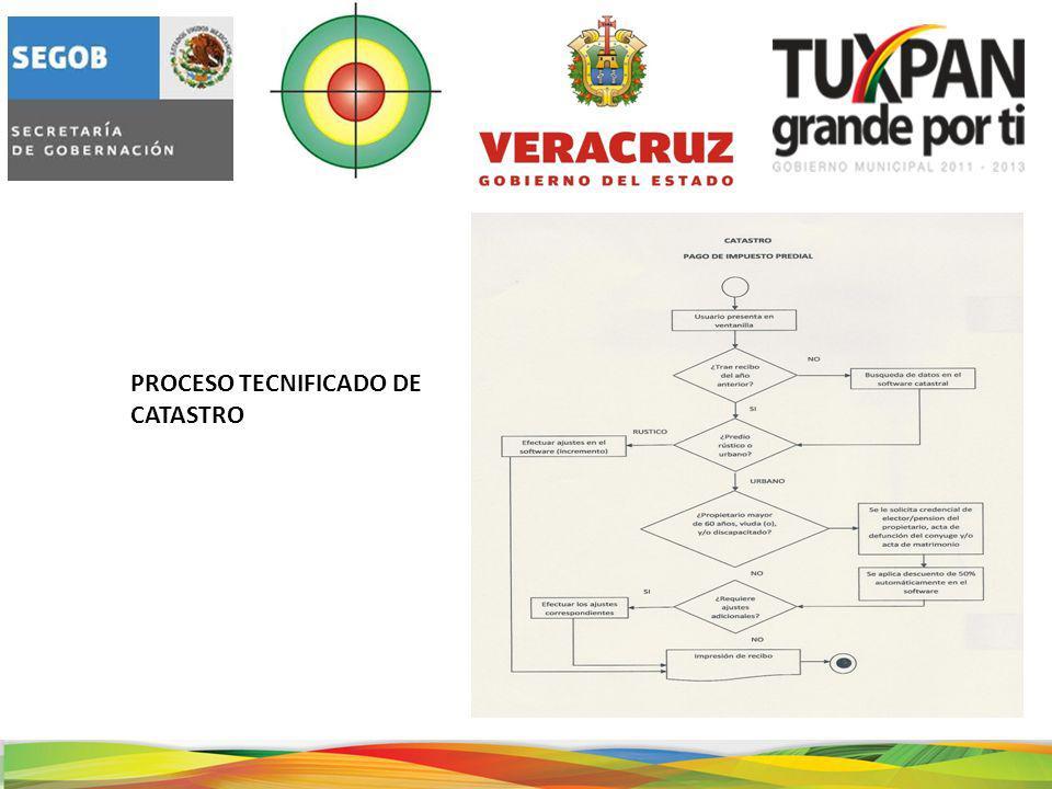 PROCESO TECNIFICADO DE CATASTRO