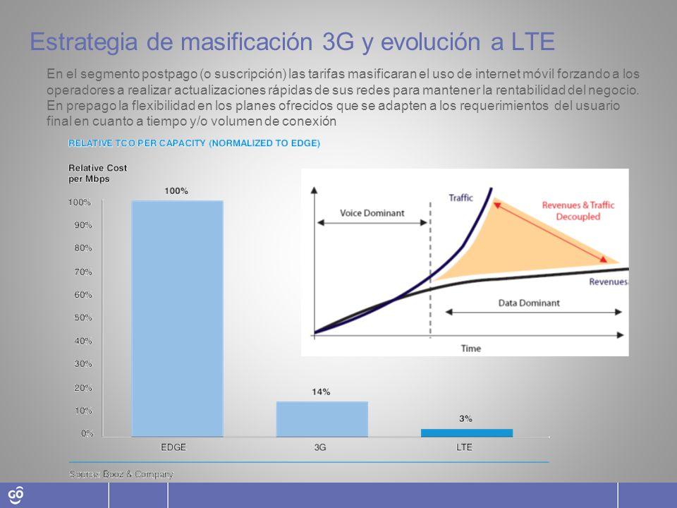 En el segmento postpago (o suscripción) las tarifas masificaran el uso de internet móvil forzando a los operadores a realizar actualizaciones rápidas