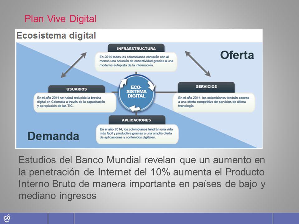 Estudios del Banco Mundial revelan que un aumento en la penetración de Internet del 10% aumenta el Producto Interno Bruto de manera importante en país