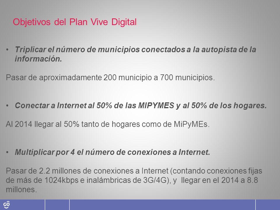 Triplicar el número de municipios conectados a la autopista de la información. Pasar de aproximadamente 200 municipio a 700 municipios. Conectar a Int