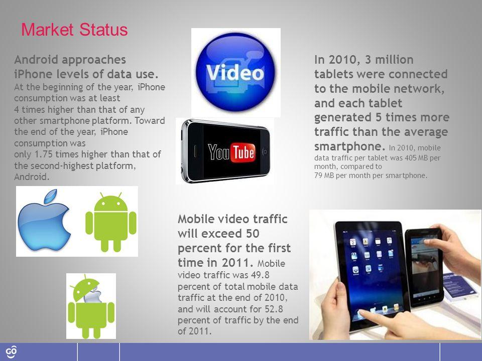 Tráfico Móvil Global 2010 - 2015 Sistema operativo iOS es el que más recursos de datos demanda seguido de android