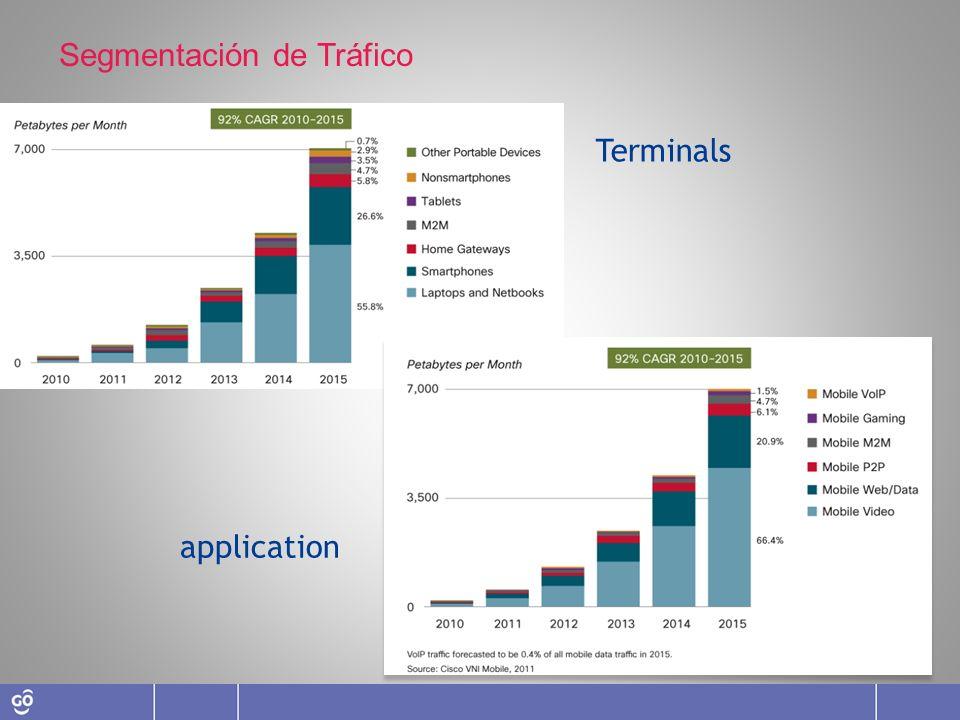 Triplicar el número de municipios conectados a la autopista de la información.