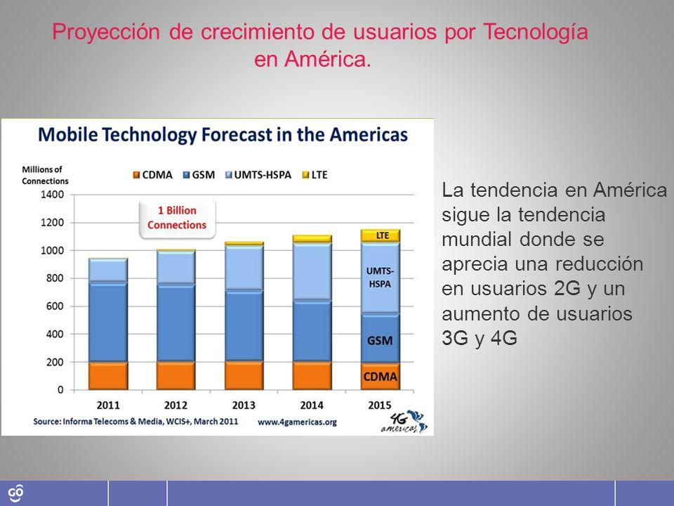 La tendencia en América sigue la tendencia mundial donde se aprecia una reducción en usuarios 2G y un aumento de usuarios 3G y 4G Proyección de crecim