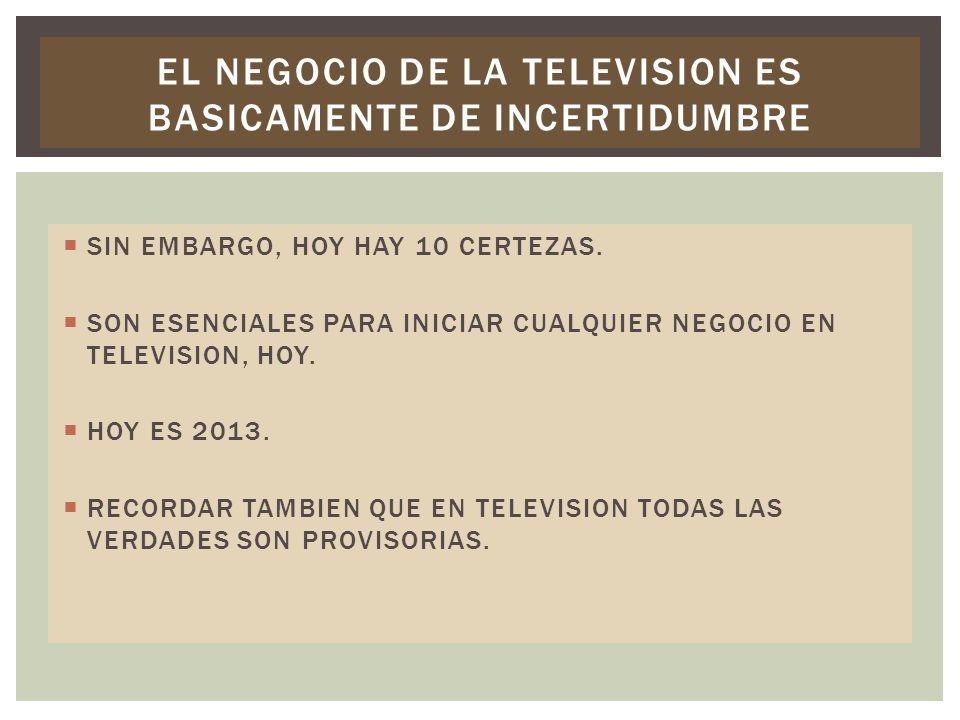 SIN EMBARGO, HOY HAY 10 CERTEZAS. SON ESENCIALES PARA INICIAR CUALQUIER NEGOCIO EN TELEVISION, HOY.