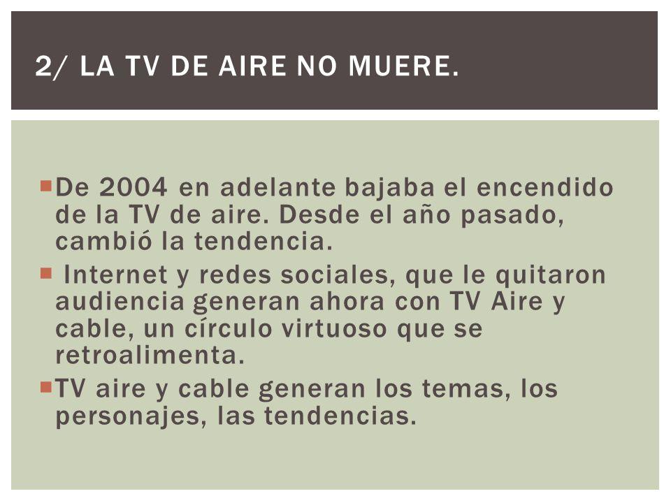 De 2004 en adelante bajaba el encendido de la TV de aire.