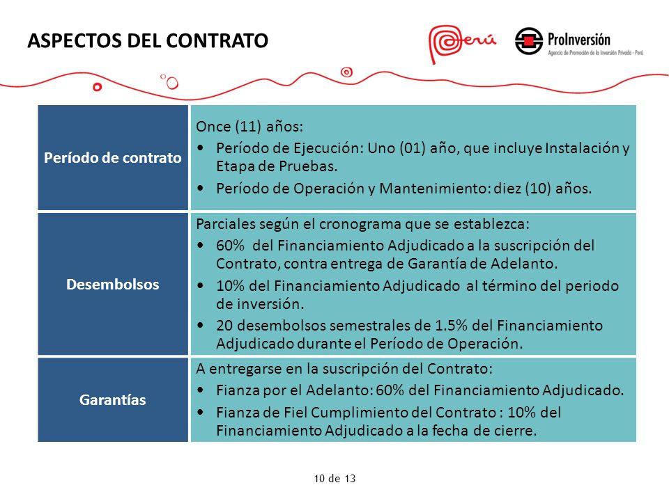ASPECTOS DEL CONTRATO 10 de 13 Período de contrato Once (11) años: Período de Ejecución: Uno (01) año, que incluye Instalación y Etapa de Pruebas. Per