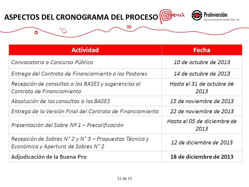 ASPECTOS DEL CRONOGRAMA DEL PROCESO 11 de 13 ActividadFecha Convocatoria a Concurso Público10 de octubre de 2013 Entrega del Contrato de Financiamient