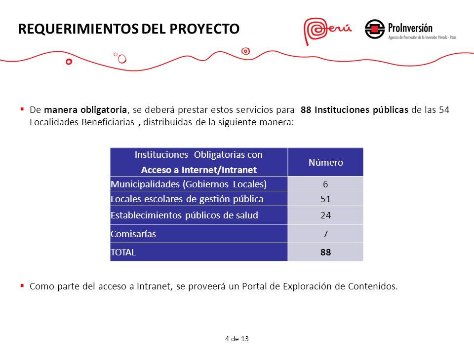 Telefonía pública: las reguladas por Resolución Nº 022-99-CD/OSIPTEL y las no reguladas a tarifas de mercado.