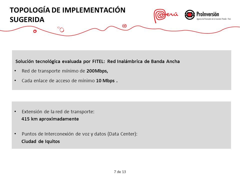 Solución tecnológica evaluada por FITEL: Red Inalámbrica de Banda Ancha Red de transporte mínimo de 200Mbps, Cada enlace de acceso de mínimo 10 Mbps.