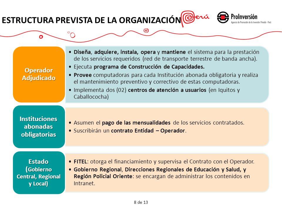 ESTRUCTURA PREVISTA DE LA ORGANIZACIÓN 8 de 13 Diseña, adquiere, instala, opera y mantiene el sistema para la prestación de los servicios requeridos (
