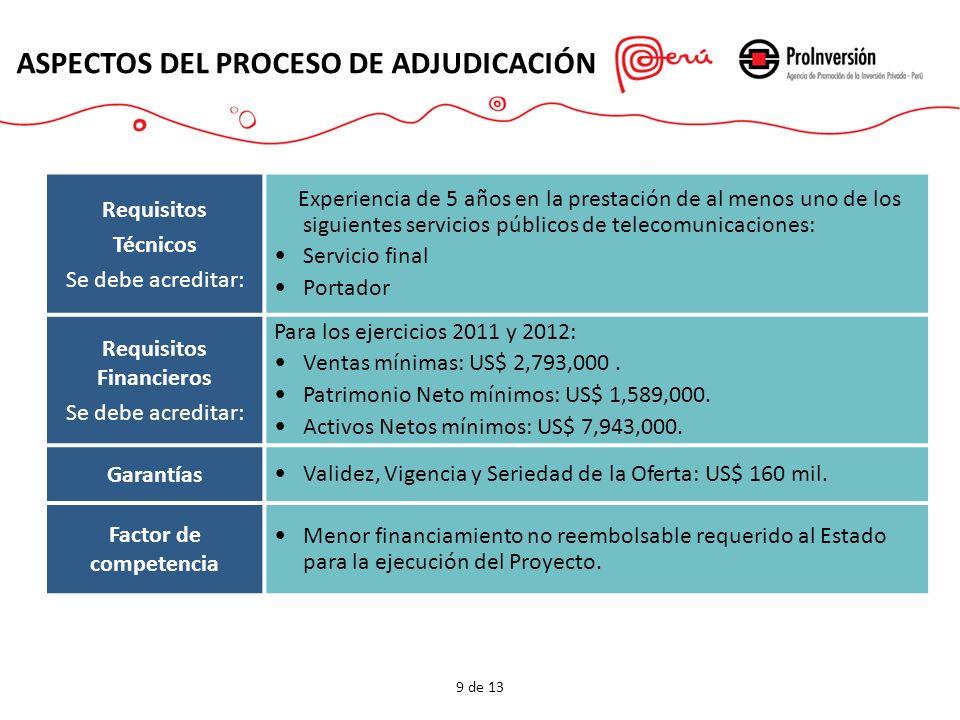 ASPECTOS DEL CONTRATO 10 de 13 Período de contrato Once (11) años: Período de Ejecución: Uno (01) año, que incluye Instalación y Etapa de Pruebas.