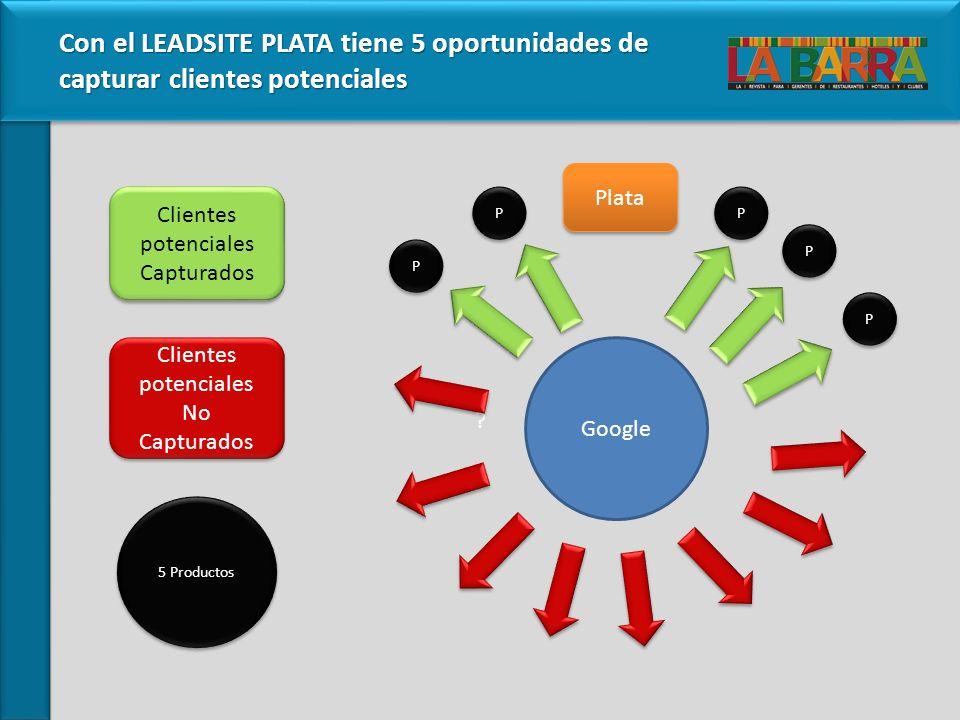 Con el LEADSITE PLATA tiene 5 oportunidades de capturar clientes potenciales Google Plata P P P P P P P P P P Clientes potenciales Capturados Clientes potenciales No Capturados 5 Productos