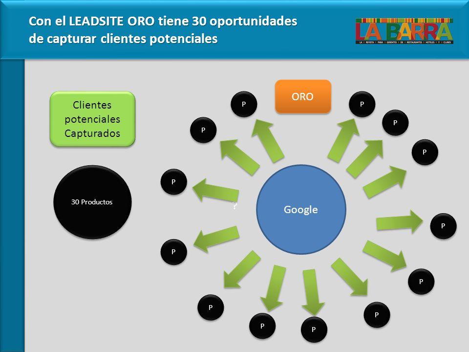 Con el LEADSITE ORO tiene 30 oportunidades de capturar clientes potenciales Google ORO P P P P P P P P P P Clientes potenciales Capturados 30 Productos P P P P P P P P P P P P P P P P