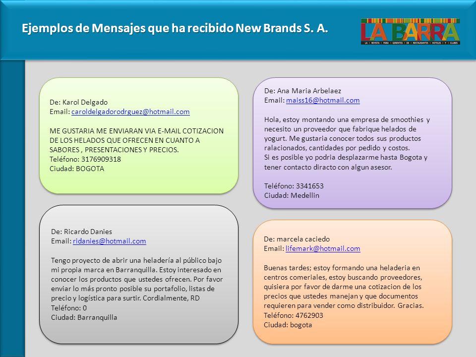 Ejemplos de Mensajes que ha recibido New Brands S.