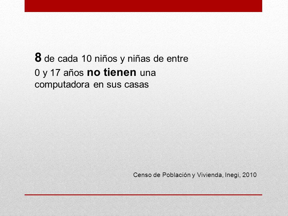 8 de cada 10 niños y niñas de entre 0 y 17 años no tienen una computadora en sus casas Censo de Población y Vivienda, Inegi, 2010