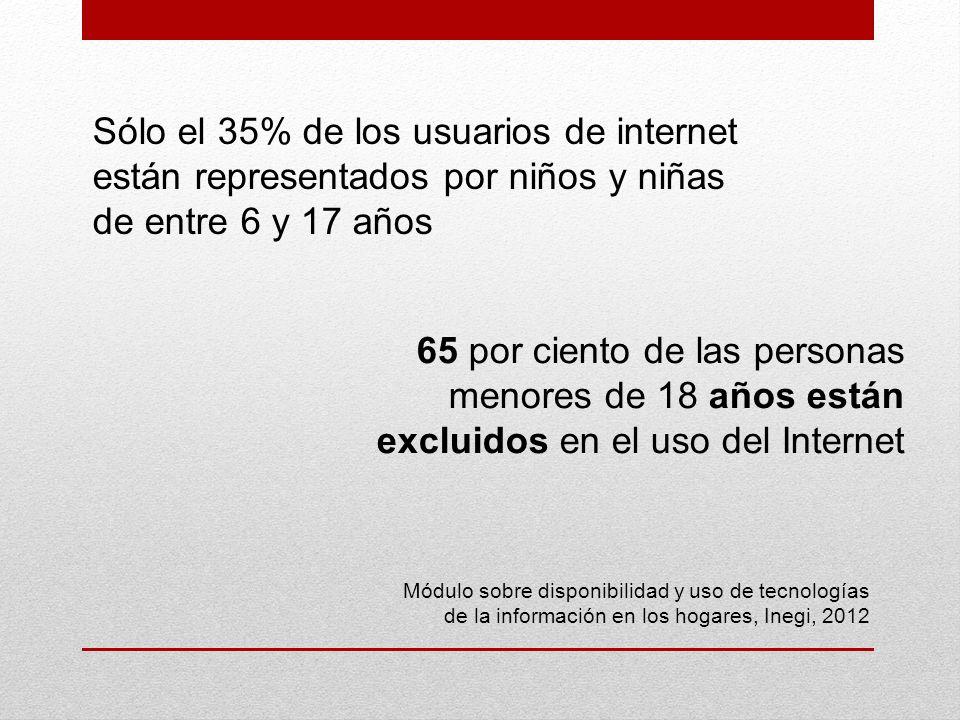 Sólo el 35% de los usuarios de internet están representados por niños y niñas de entre 6 y 17 años Módulo sobre disponibilidad y uso de tecnologías de