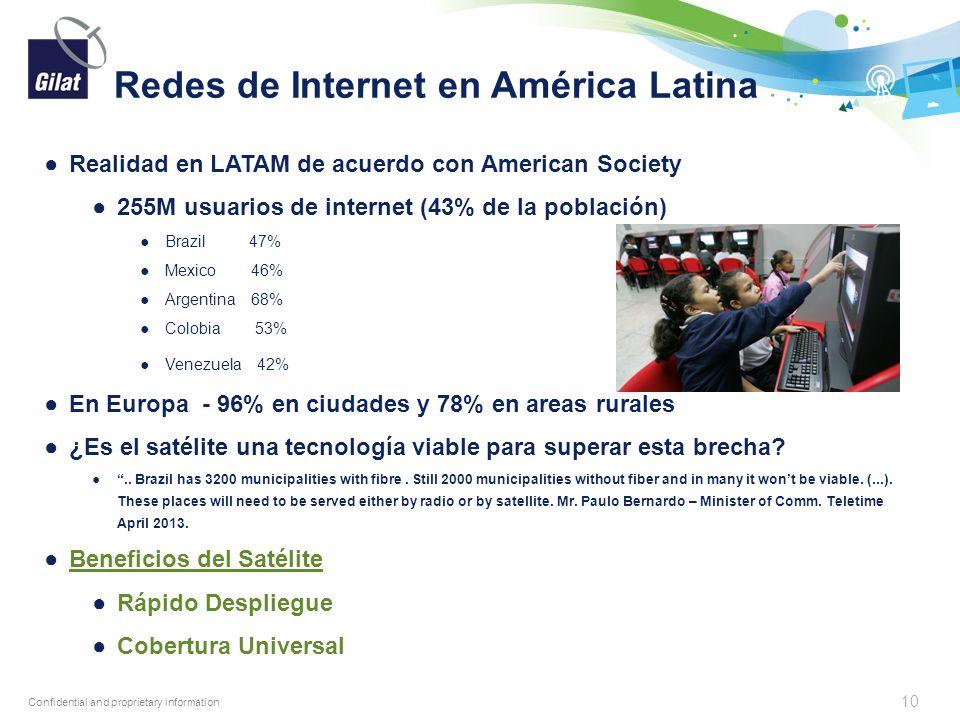 Confidential and proprietary information Redes de Internet en América Latina Realidad en LATAM de acuerdo con American Society 255M usuarios de intern