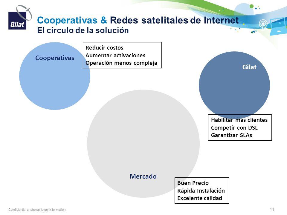 Confidential and proprietary information Mercado Cooperativas & Redes satelitales de Internet El círculo de la solución 11 Cooperativas Gilat Buen Pre