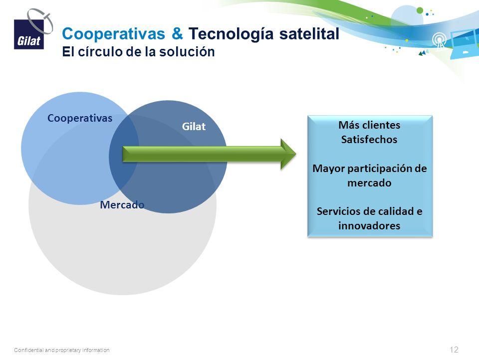 Confidential and proprietary information Mercado Cooperativas & Tecnología satelital El círculo de la solución 12 Cooperativas Gilat Más clientes Sati