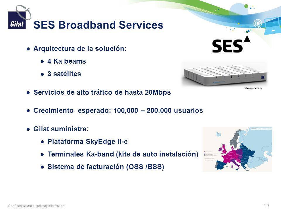 Confidential and proprietary information Arquitectura de la solución: 4 Ka beams 3 satélites Servicios de alto tráfico de hasta 20Mbps Crecimiento esp
