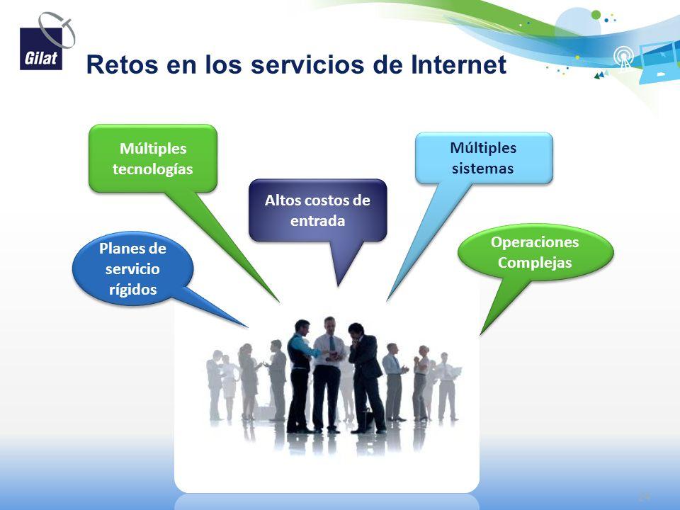 Confidential and proprietary information Retos en los servicios de Internet 24 Múltiples tecnologías Planes de servicio rígidos Altos costos de entrad