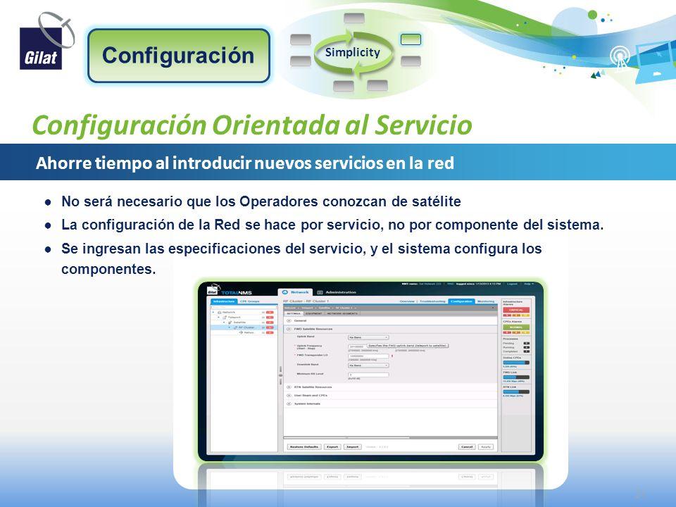 Confidential and proprietary information Configuración Orientada al Servicio No será necesario que los Operadores conozcan de satélite La configuració
