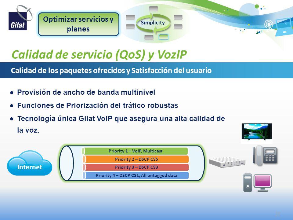 Confidential and proprietary information 37 Provisión de ancho de banda multinivel Funciones de Priorización del tráfico robustas Tecnología única Gil