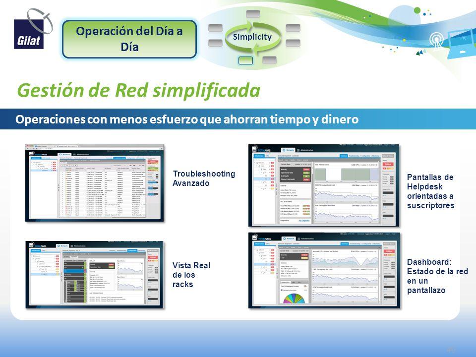 Confidential and proprietary information 40 Gestión de Red simplificada Operaciones con menos esfuerzo que ahorran tiempo y dinero Troubleshooting Ava