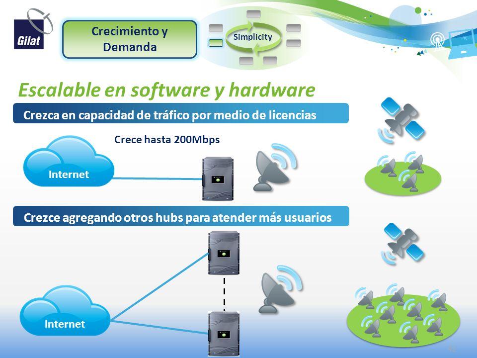 Confidential and proprietary information 42 Crecimiento y Demanda Simplicity Crezca en capacidad de tráfico por medio de licencias Internet Crezce agr