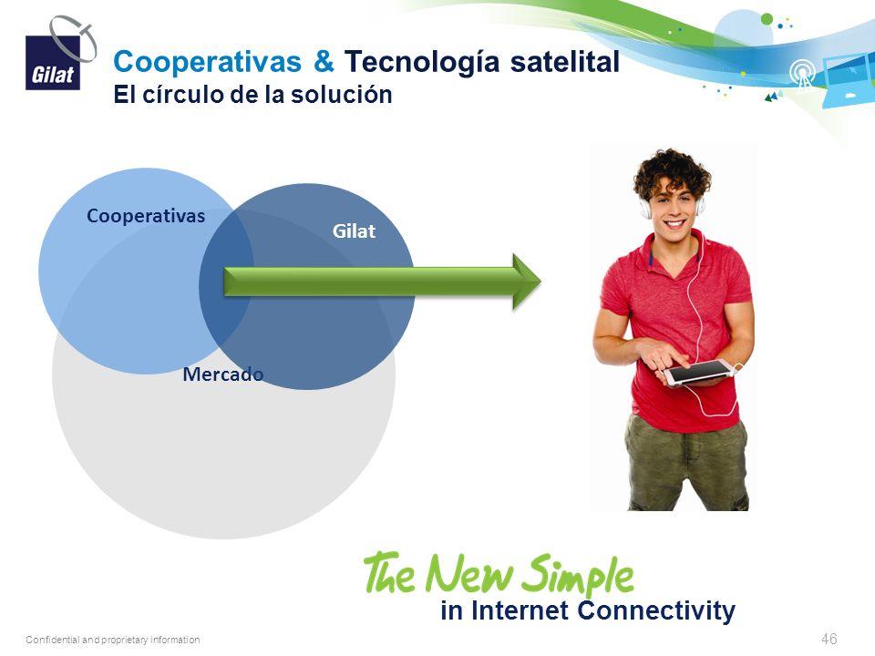 Confidential and proprietary information Mercado Cooperativas & Tecnología satelital El círculo de la solución 46 Cooperativas Gilat in Internet Conne