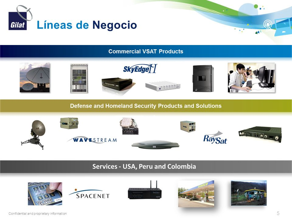 Confidential and proprietary information Portafolio de productos Innovador C-Band Ku-Band Ka-Band X-Band BUCS & SSPAs SR 2000 SR 3000/20 SR 5000 S-200 E-7000 Low-profile SOTM Antennas K-5000 IP Access Pro Accent Hubs NetEdge Multi- Star Gateway WebEnhance Aries VSAT Network System Remote Units 6