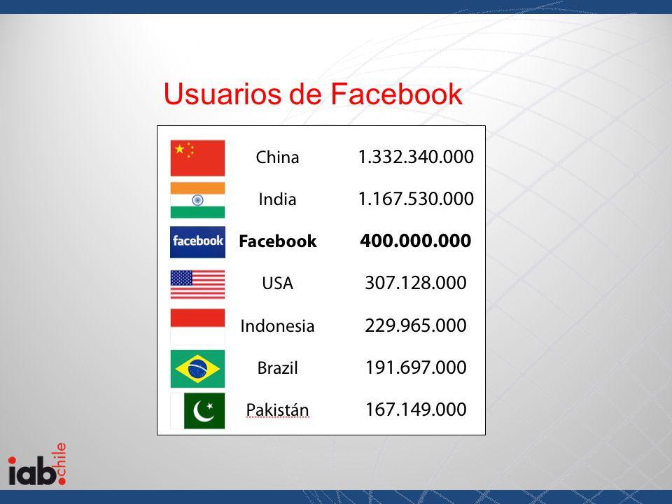 Usuarios de Facebook