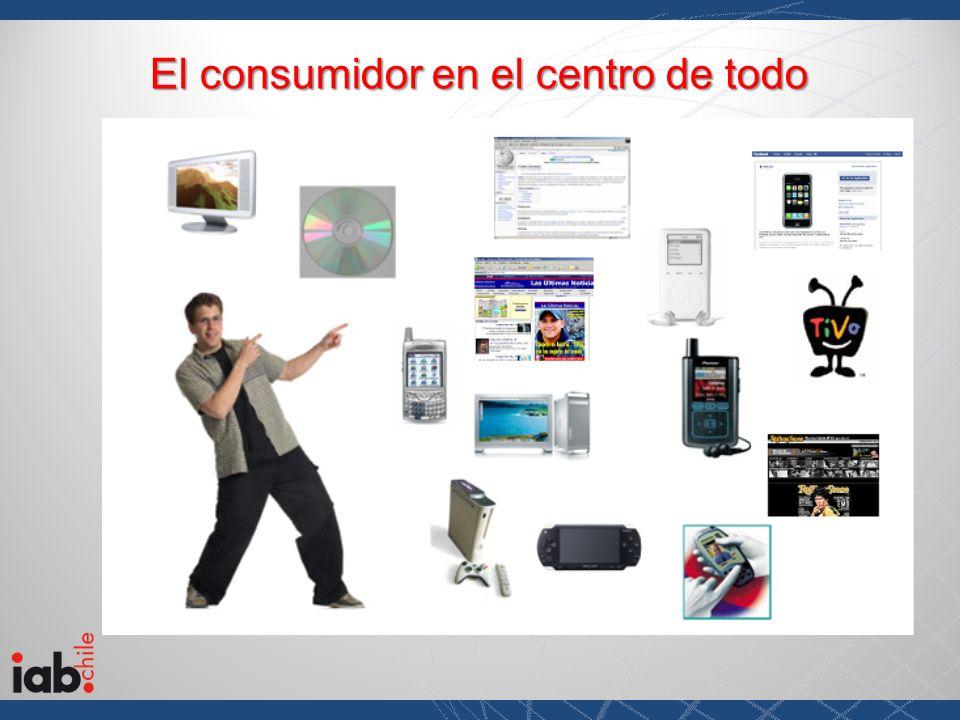 El consumidor en el centro de todo